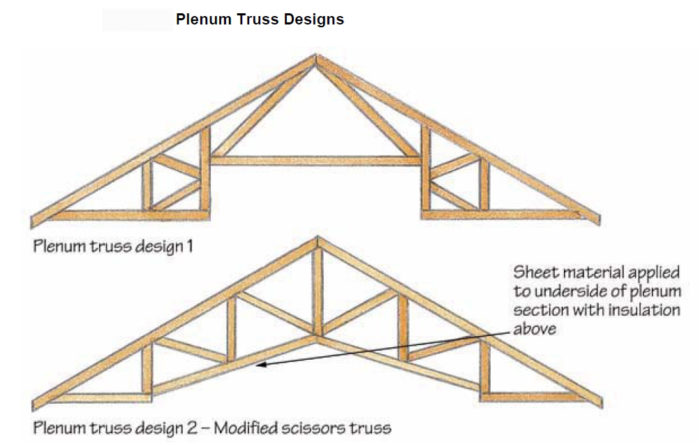 Use Plenum Trusses To Keep Ducts Out of Your Attic