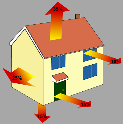 How to Perform a Heat-Loss Calculation \u2014 Part 2 - GreenBuildingAdvisor