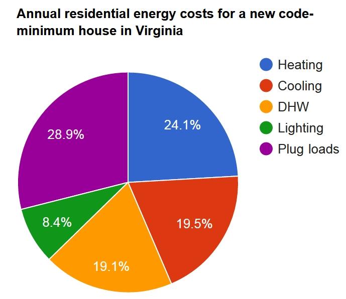 Does a Passive House Use 90 Percent Less Energy? - GreenBuildingAdvisor