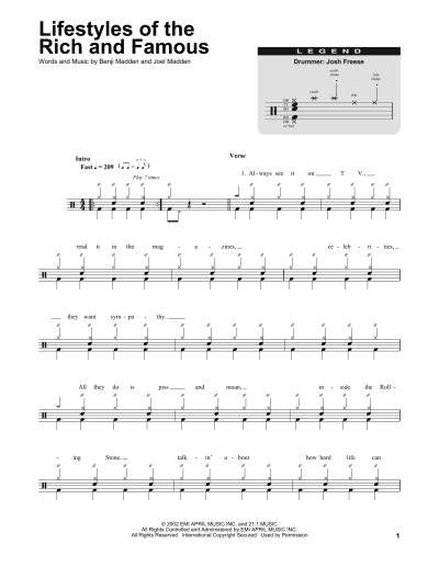 Good Charlotte - Lifestyles Of The Rich And Famous sheet music