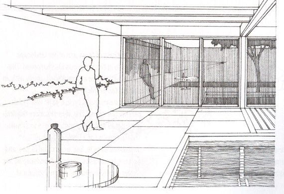 PPT \u2013 1-Point Perspective Drawings PowerPoint presentation free to
