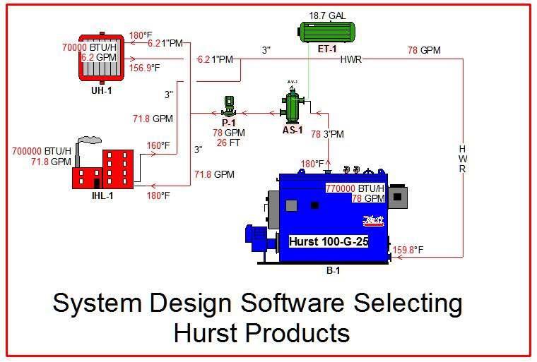 HVAC Solution Pro Software Boiler Room Software
