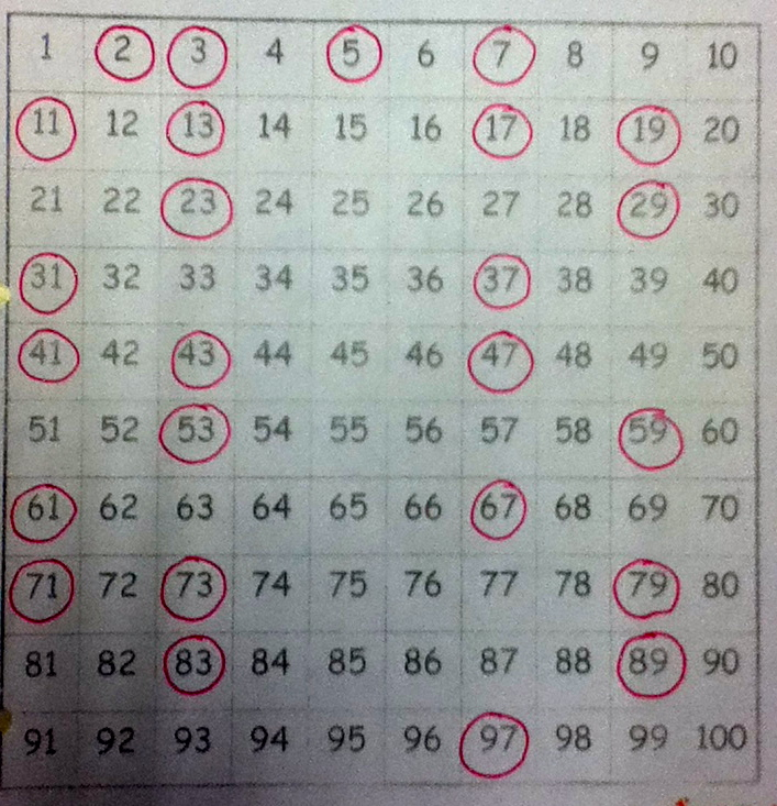 prime numbers Math, Science \ Technology with Mrs Seo - prime number chart