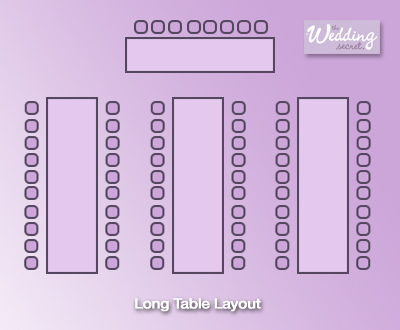Wedding Table Plan - How to Manage Your Wedding Seating Layout The