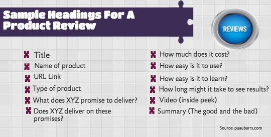 How To Write Product Review That Convert - - product review template