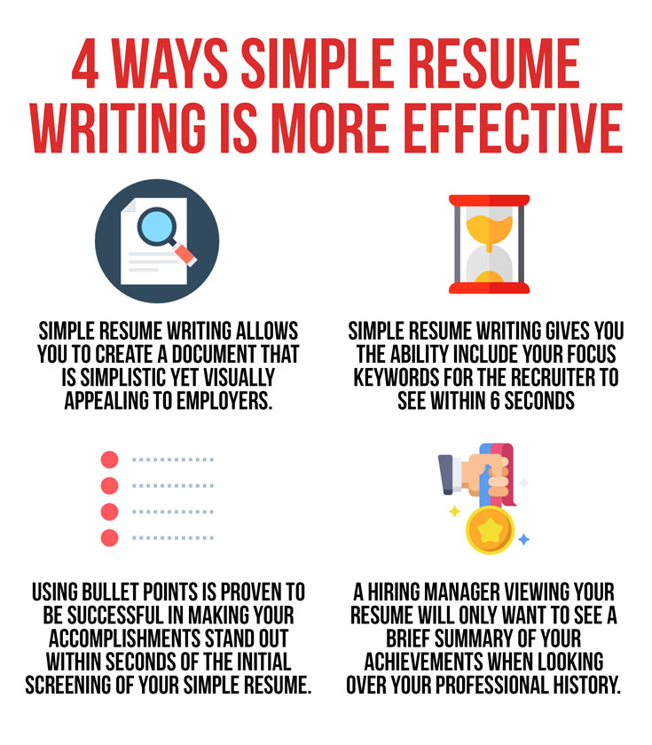 Easy Resumes Writing A Simple Resume - Simple Resume Tips