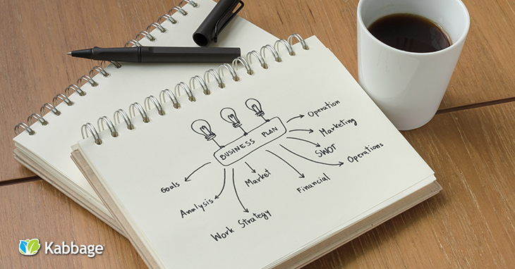 How To Write Business Plan - Preparing a Business Plan