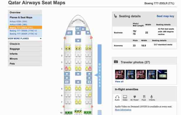 Note Qatar Airways Also Has Two Versions Of The 777 300 One Which Only 24 Business Class Seats Other Version As 42 Per 200