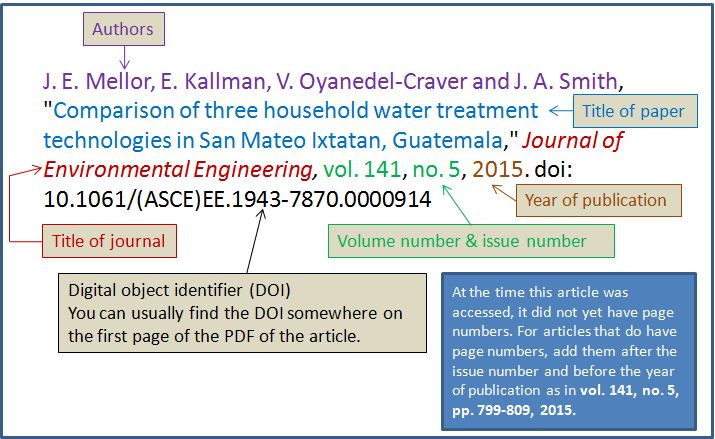 Citing Sources - A Guide to Engineering Research - Research Guides
