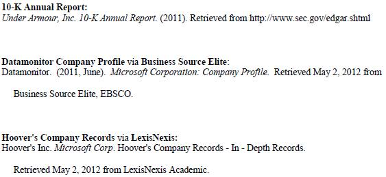 Citing Sources - Business - Research Guides at Knox College