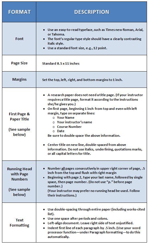MLA - APUS ePress Repository - LibGuides at American Public - mla format