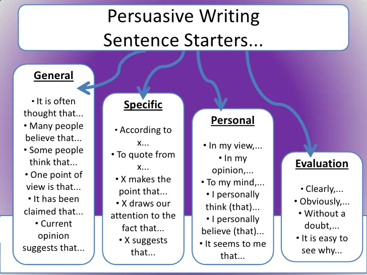 resume writing sentence structure