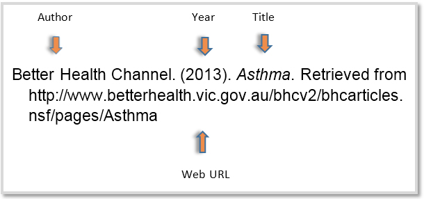 Websites - APA Referencing - Guides at WA State Training Providers