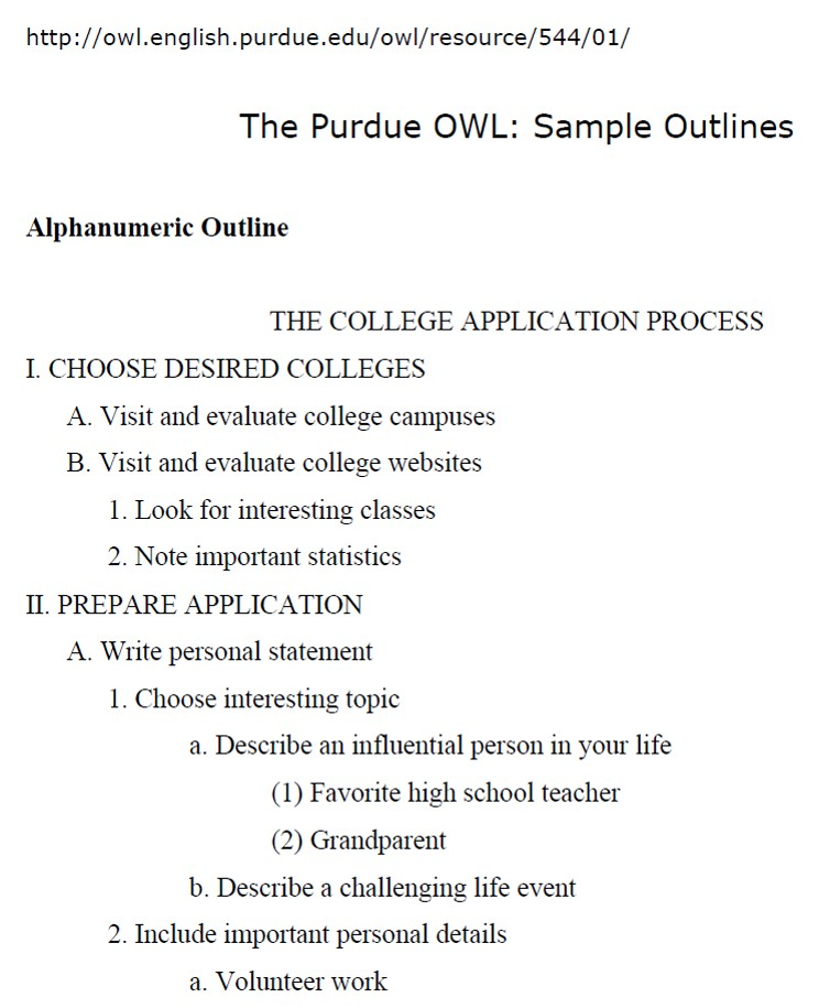 Structured Outline - ENG 111 College Composition I (Mohiuddin-LO