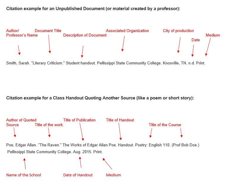 Handout/Unpublished Doc - Citation Guide - LibGuides at Mt San