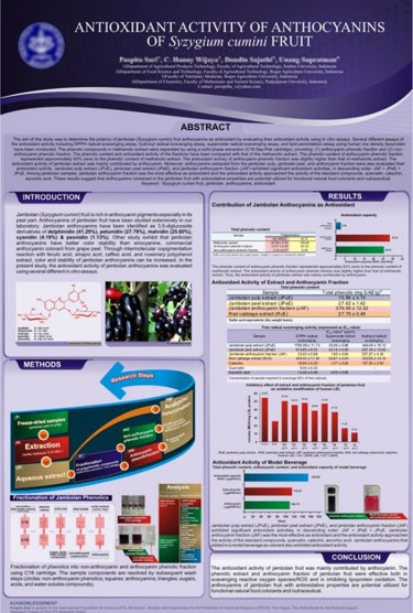 Poster Orientation  Size - Academic Posters - Research Guides at