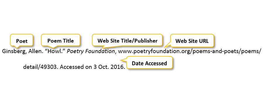 mla in text citation website