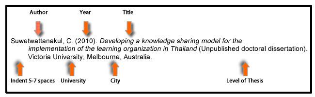 apa thesis sample - Towerssconstruction