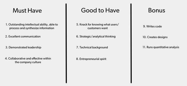 Find, Vet and Close the Best Product Managers First Round Review