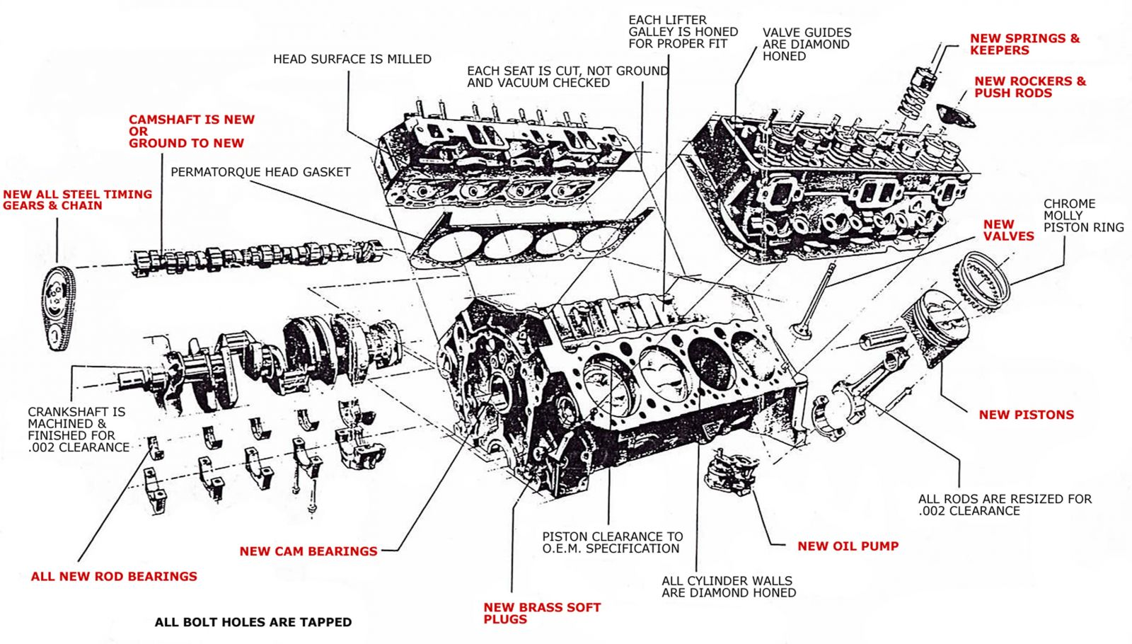 car engine parts diagram pdf