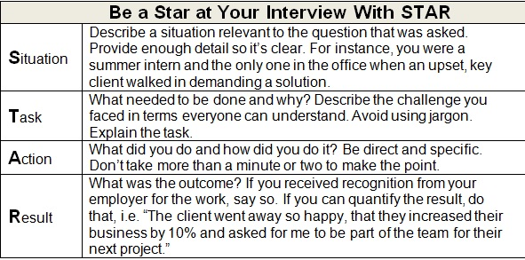 How Your Sendout Can STAR At a Panel Interview - ERE