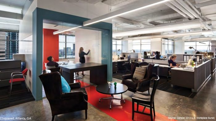 Is Your Office Layout Hindering Productivity Tlnt