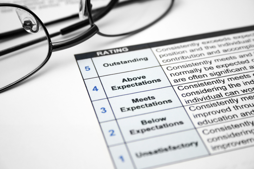 HR 101 What to Do When Performance Goes Bad TLNT - effective employee evaluation steps