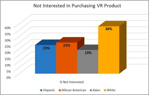 Virtual Multicultural Reality 05/05/2016