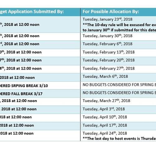 SA Budget Proposal Form - budgets for students