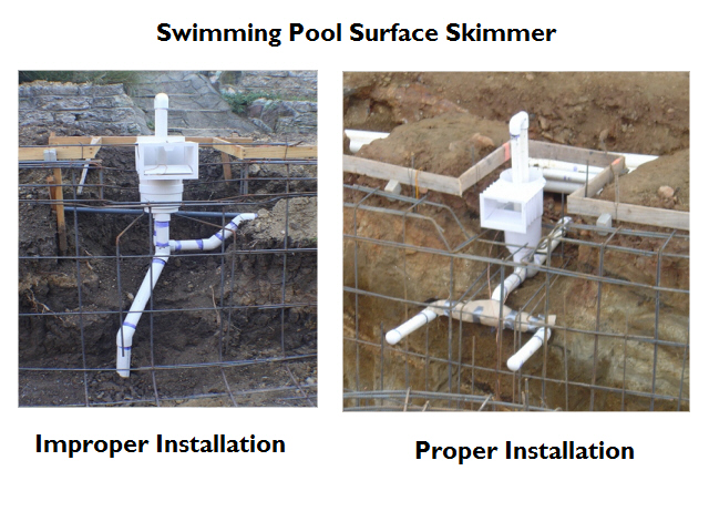 How to Inspect Pools and Spas\
