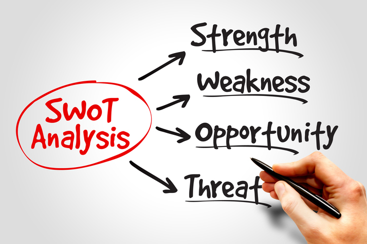 48 Questions to Ask in Your SWOT Analysis SCORE