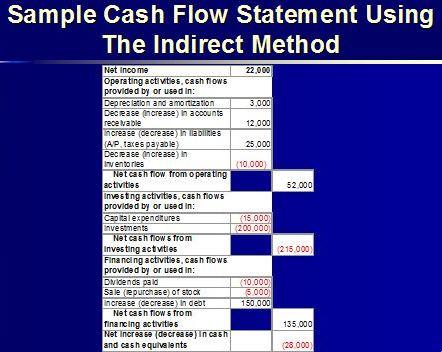 It\u0027s Easy to Read Financial Statements!