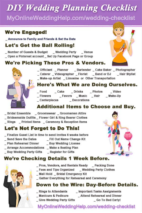 DIY wedding planning checklist Free printable custom \