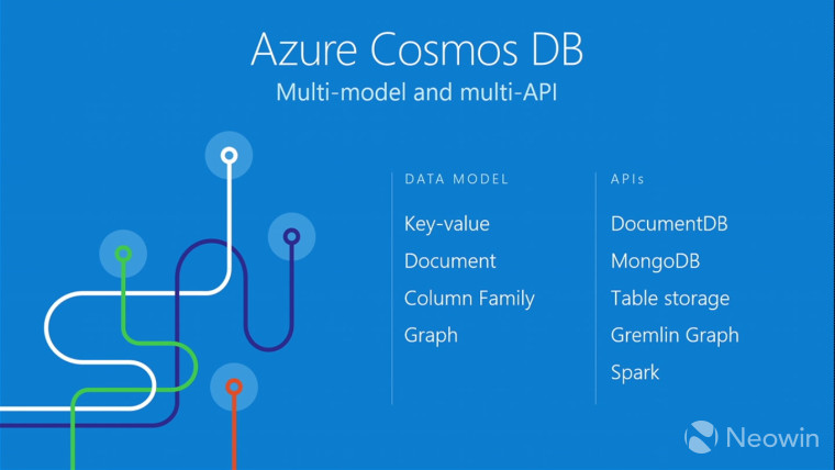 Microsoft announces MySQL and PostgreSQL Azure services and Azure