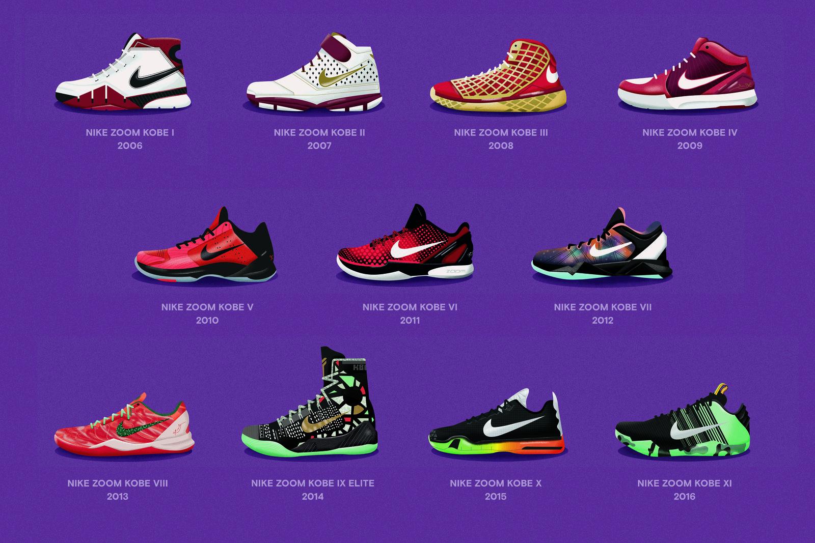 Kobe Bryant Animated Wallpaper Nike Basketball Celebrates The Game S Stars Nike News