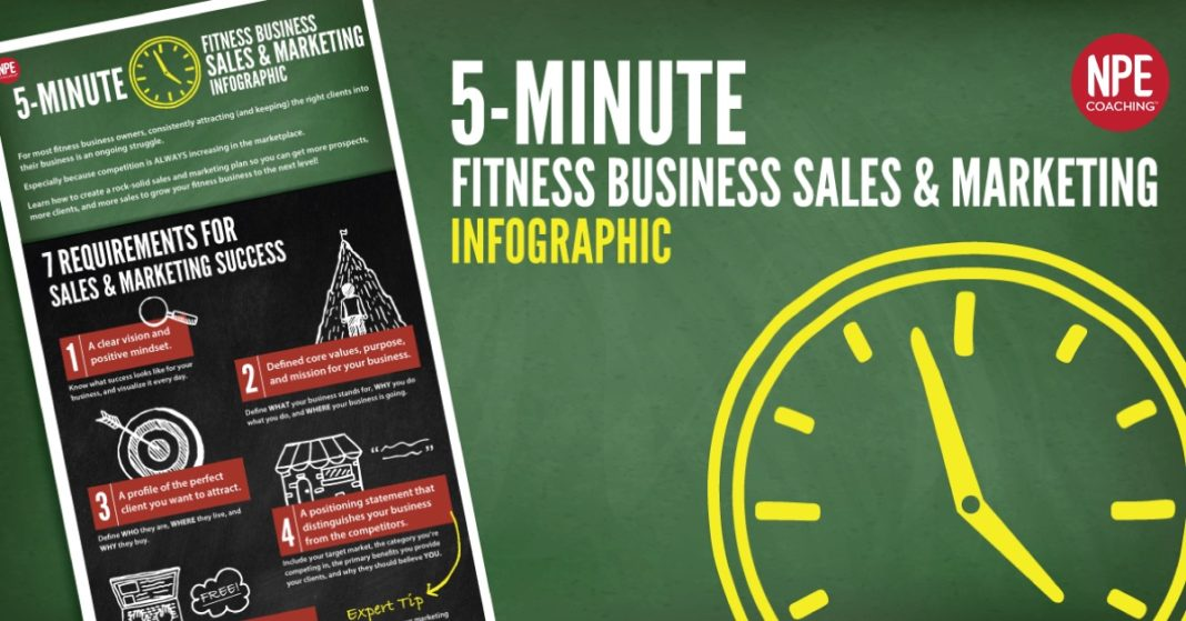 INFOGRAPHIC Guide To More Prospects, More Clients,  More Sales - 5 minute business plan