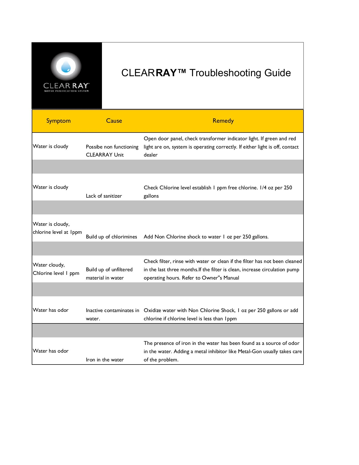 Jacuzzi Pool Filter Manual Clearray Troubleshooting Guides For Jacuzzi Hot Tubs In On