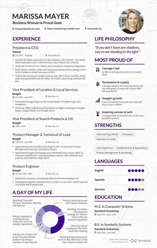 Is A One Page CV Enough?, Recruit IT - cv one