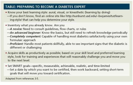 Becoming a Diabetes Expert Walk the Walk