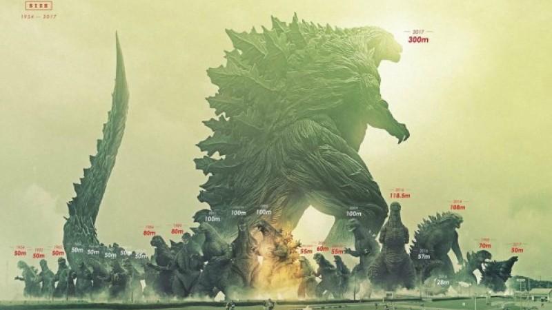 Godzilla Height Comparison Shows Newest Kaiju\u0027s Immense Size - Game