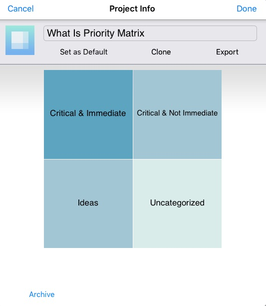 Manage Projects with Priority Matrix for iPad - App Overview - project prioritization template