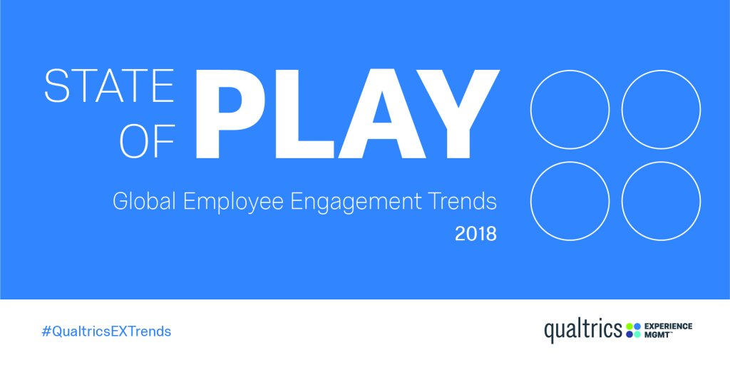 Global Employee Engagement Trend Research Qualtrics