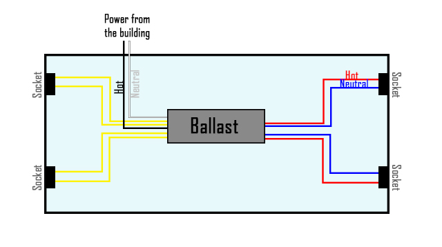 How to Bypass a Ballast 1000Bulbs