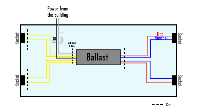 How to Bypass a Ballast 1000Bulbs