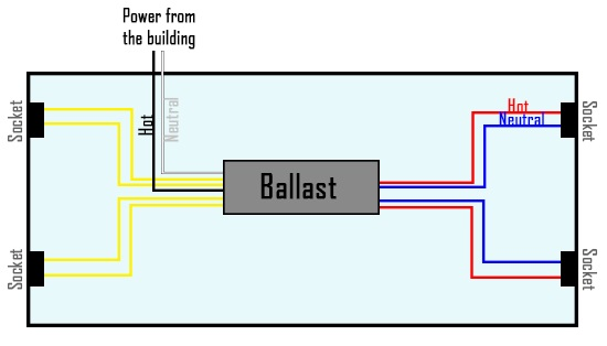 Led Office Lighting Fixture Wiring Diagram Online Wiring Diagram