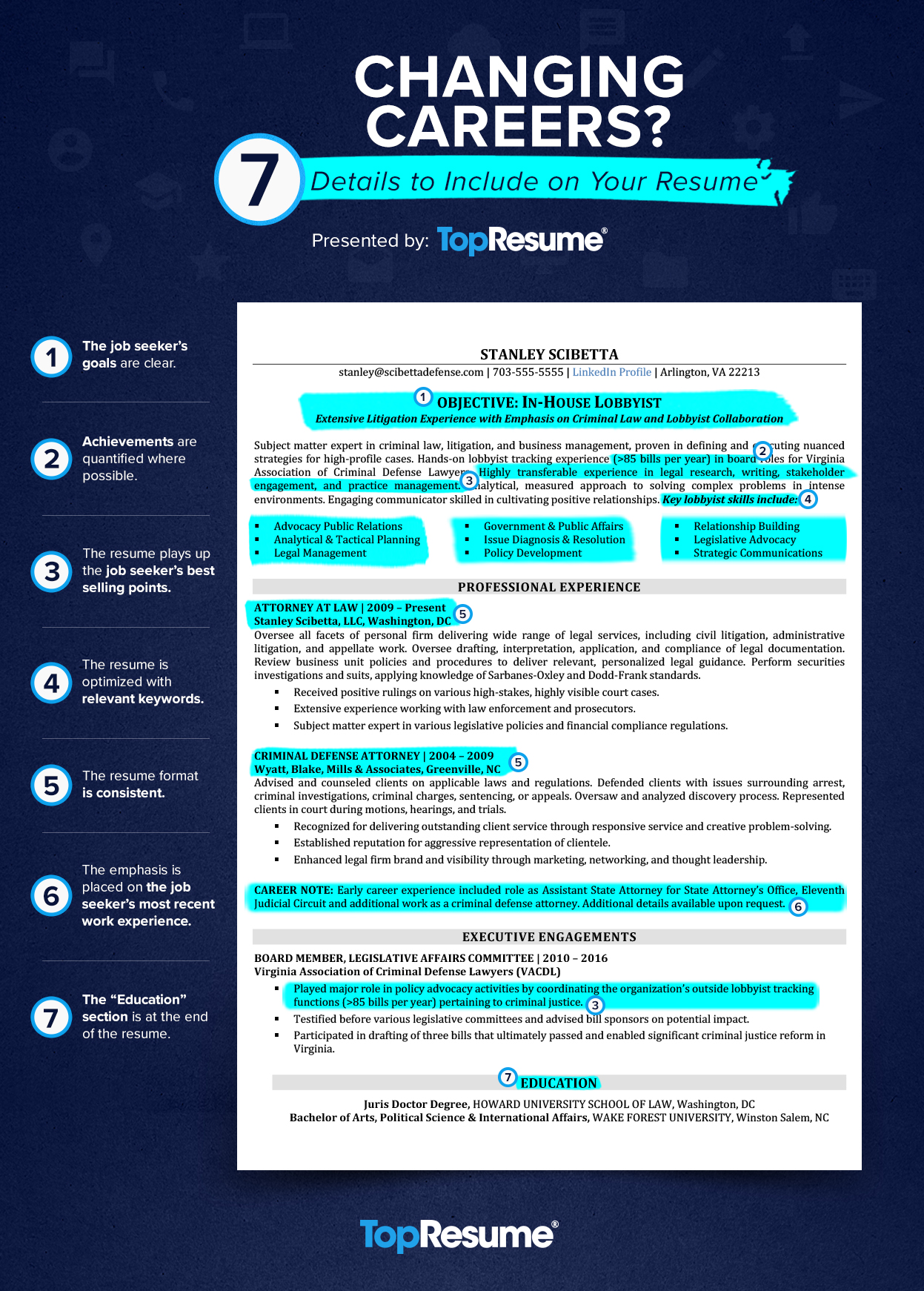 resume objective examples for changing careers