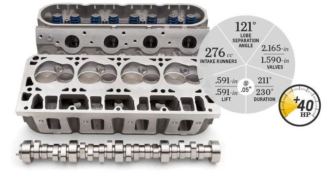 Shop Chevrolet Performance Parts  Upgrades GMPartsDirect