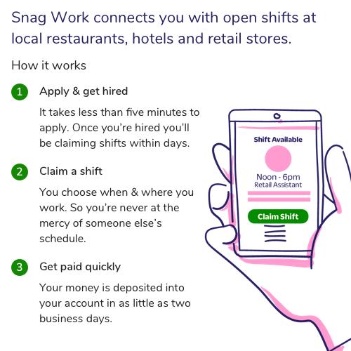 Snag Work As-Needed Customer Service Jobs Job Listing in Washington