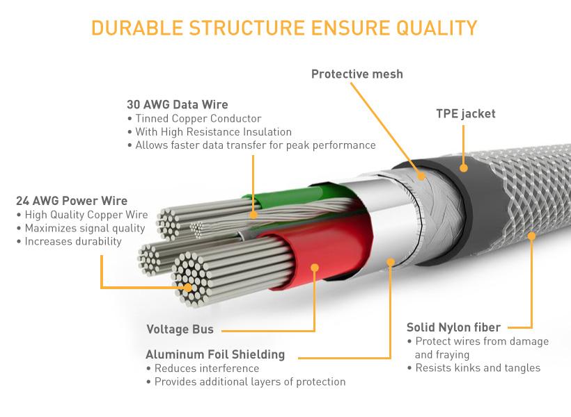 Ipad Usb Cable Wiring Diagram - Carbonvotemuditblog \u2022