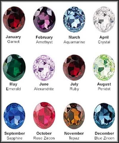 Birthstone Gemstone Jewelry Product Chart - Mariskau0027s Jewelry Designs - birthstone chart template